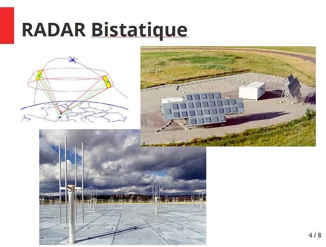 Radar-GRAVES