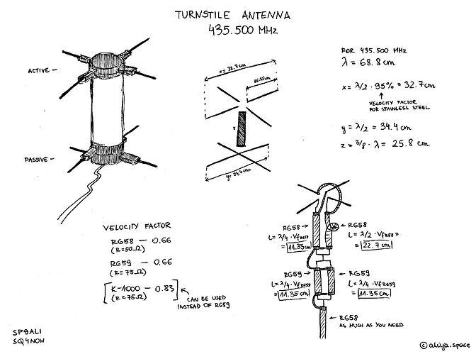 turnstile_antenna_435_Mhz