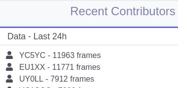 Screenshot_2021-08-31 SatNOGS DB - Home