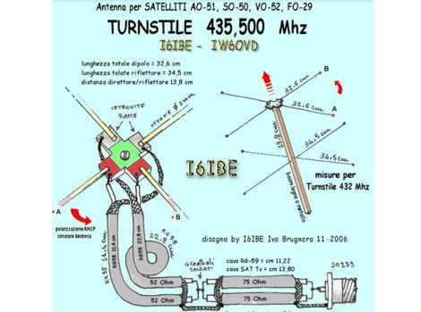 435mhz-satellites-turnstile-antenna-tb1big